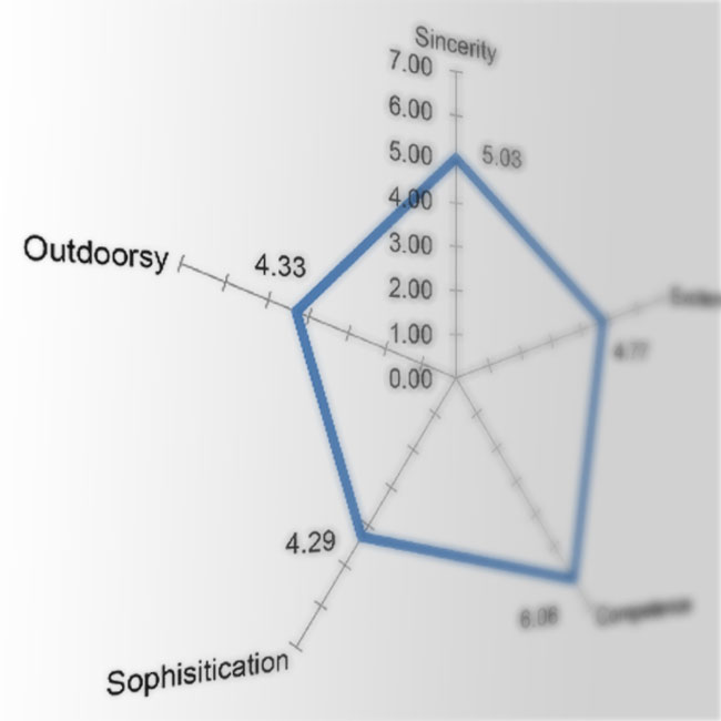 research_segmentation-3