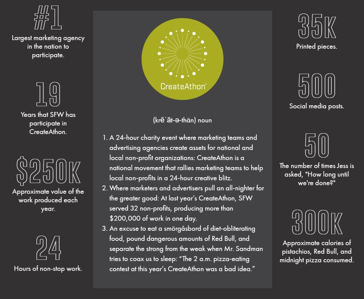 TSF CreateAthon Infographic